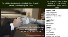 Rehabilitation Robotics Market Size expected to reach USD Million by the end of with a register CAGR of XX% during forecast period to For the latest market Insights @