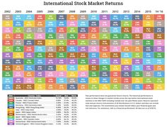 International returns through 6/16