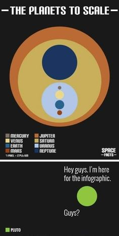 loool!! so sorry for pluto...