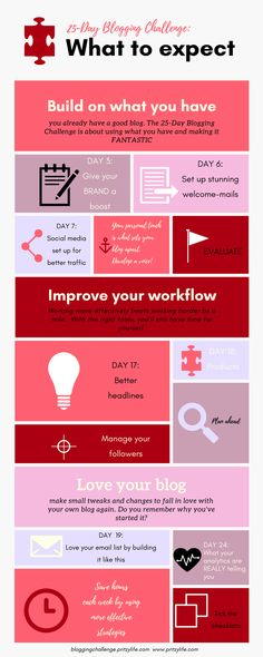 Take your blog to the next level. What to expect from the 25-day blogging challenge infographic.