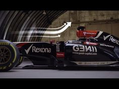 aerodynamics in formula 1 ppt