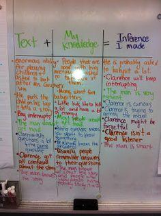 4th Grade In Ya Face: Inferring