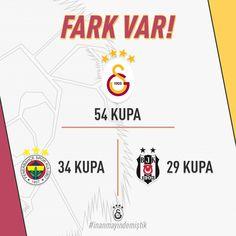 Türkiyedir Galatasaray