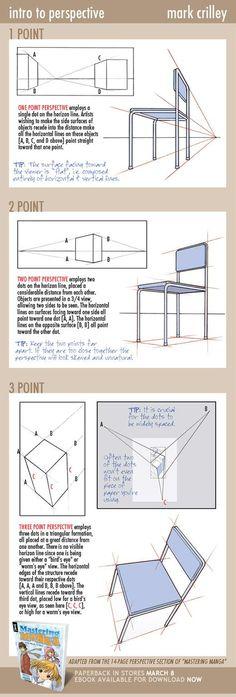 Dessiner une maison en perspective simplement - Association - dessiner sa maison en ligne