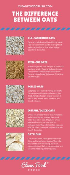 If you're new to CleanFoodCrush, you'll soon notice that we LOVE meal prepping around here. Overnight oats happen to be one of the easiest, most versatile ways Oats Recipes, Clean Recipes, Oatmeal Dessert, Yummy Oatmeal, Eating Well, Clean Eating, Oat Groats, Facebook Recipe, Bread Substitute