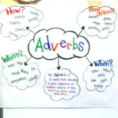 Adverbs categories