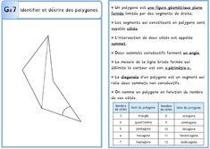 Leçons Géométrie - La classe de Lòrien