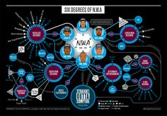 This poster brilliantly demonstrates just how influential N.W.A. were | ShortList Magazine