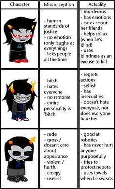 More trolls Some of these are a bit off Terezi is not murderous