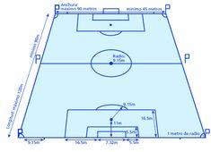 Medidas: sistema-campo-futbol