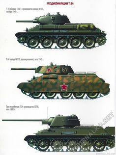 Танкомастер 2006-07-08, страница 77 Army Vehicles, Armored Vehicles, Military Art, Military History, Military Drawings, T 34, War Thunder, Model Tanks, Military Pictures
