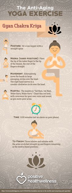 The Anti-Aging Yoga Exercise – Positive Health Wellness Infographic Kundalini Yoga Poses, Bikram Yoga, Reiki, Yoga For Mental Health, Different Types Of Yoga, Yoga For Stress Relief, Restorative Yoga, Yoga Tips, Yoga Benefits