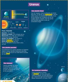 Exhibit: Uranus - Miriam Andrews Photo Page Science For Kids, Science And Nature, Space And Astronomy, Astronomy Science, Uranus Planet, Solar System Activities, Montessori, French Teacher, Learn French