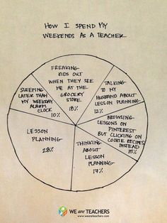 teacher humor - Google Search