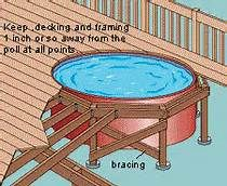 I Want Picture Of Above Ground Pool Decking   Bing Images