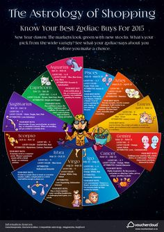Check out some interesting facts and secret about your zodiac. This info graphic represents what your zodiac sign means and also helps you with favorite color and lucky no so you can plan your day accordingly.  http://www.vouchercloud.co.in/resources/the-astrology-of-shopping?m=0