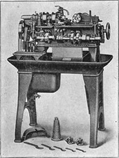 Fig. 318. Brown and Sharpe Automatic Screw Machine,