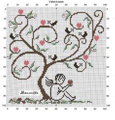 Chez Mounette: L'arbre à coeurs