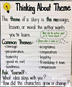 Thinking About Theme: Anchor Chart & Freebie - 3rd Grade Thoughts