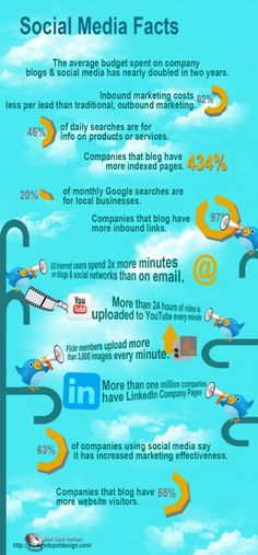 #social_media #facts #SocialMedia - #infographic #social_media #social_network #socialnetwork