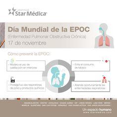 Día Mundial del EPOC (Enfermedad Pulmonar Obstructiva Crónica)  La EPOC es una enfermedad pulmonar muy común, caracterizada por una obstrucción de las vías respiratorias. Su origen se debe, en un 90%, al tabaquismo, mientras que el 10% restante se da por otros factores como la contaminación ambiental.