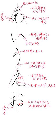 The adoption in around the century CE of kanji by the Japanese from Chinese emissaries was a blessing for the Japanese language since it was the first time the language appeared in written form. Calligraphy N, Beautiful Calligraphy, Japanese Calligraphy, Japanese Handwriting, Japanese Language Learning, Design Theory, Hiragana, Japanese Characters, Japanese Textiles