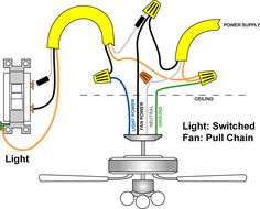 Looking For instructions on How To Wire A Ceiling Fan? Check out our DIY Guide For Homeowners - And Get Your Ceiling Fan & Light Kit Installed Quickly! Basic Electrical Wiring, Electrical Diagram, Electrical Projects, Electrical Installation, Electrical Engineering, Electrical Outlets, Residential Electrical, Ceiling Fan Installation, Electrical Layout