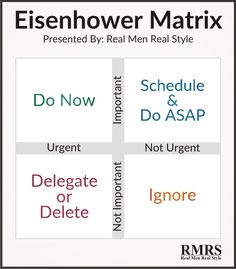 Eisenhower Matrix PDF Download – FREE Productivity Tool For You To Prioritize Your Time & Avoid Distractions | Staying Focused Tools | Time Management
