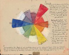 paul klee's artistic process can be gleaned from his sketchbook