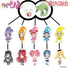 Magical DoReMi & Mahou Shoujo Madoka Magika FANART  http://line.me/S/sticker/1154906