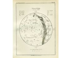 c. 1892 FEBRUARY STARS LITHOGRAPH - original antique print - month star chart map celestial astronomy birthday - aquarius and pisces zodiac
