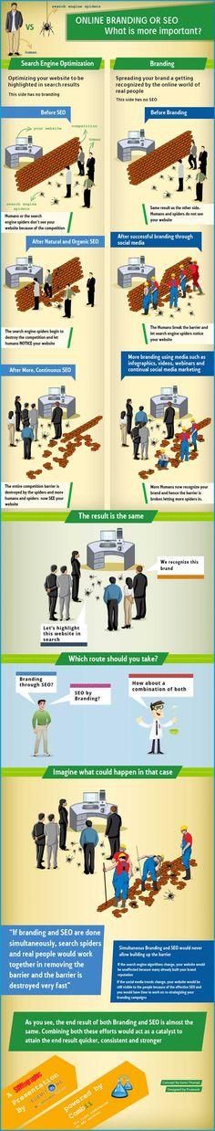SEO vs Online Branding #Infographic