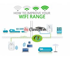 Contact: 0556789741 Website: http://www.integrate.ae We offer complete IT services internet wifi ins...