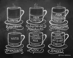 Coffee Shop Art- Guide To Coffee Drinks - Coffee Art Print - Chalkboard Art - Kitchen Art -Coffee Lover Gift - Chalk Art by LilyandVal on Etsy My Coffee Shop, I Love Coffee, Coffee Art, Coffee Cups, Coffee Beans, Cappuccino Coffee, Coffee Drawing, Coffee Creamer, Iced Coffee