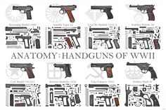 WWII Anatomy Project: Pistols (First Batch) - Album on Imgur
