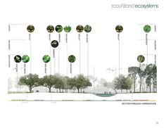 Landscape Architecture Work In Hyderabad because Landscape Architecture Magazine. - Landscape Architecture Work In Hyderabad because Landscape Architecture Magazine… # - Landscape Architecture Magazine, Architecture Sketchbook, Architecture Portfolio, Architecture Concept Diagram, Architecture Panel, Architecture Diagrams, Landscape Plans, Landscape Design, Landscape Concept