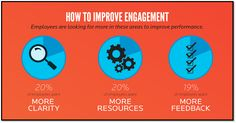 What one thing would most improve your performance? Organizational Leadership, Operational Excellence, Employee Engagement, Improve Yourself, Infographic, Trust, Infographics, Visual Schedules