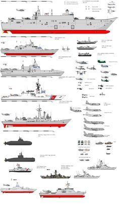 Future Military Ships | View Full Version: future on naval warfare