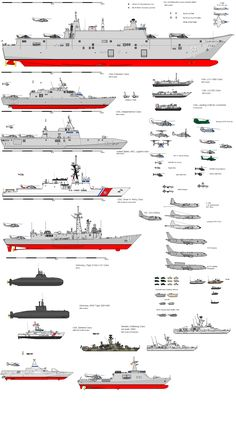 Future Military Ships | View Full Version: future on naval warfare