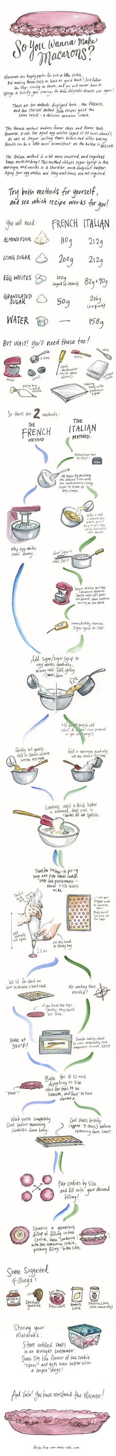 macaron recipe illustrated