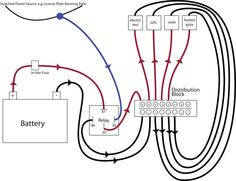 simple motorcycle wiring diagram for choppers and cafe racers motorcycle distribution block and power relay diagram canyon chasers electrical wiringdr 650infographicscar