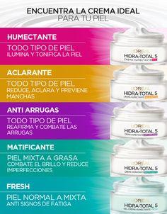 Descubre cuál es la crema ideal para tu tipo de piel y dale toda la hidratación que necesita con Hidra-Total 5