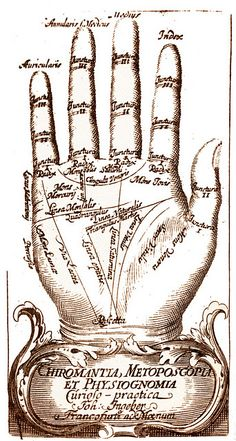 Vintage and ancient hand diagrams. Would be great to use for fortune teller sign
