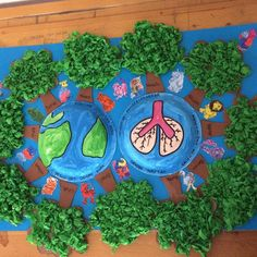 Protect the Forests Earth Day Projects, Earth Day Crafts, School Projects, Projects To Try, Art Projects, Summer Crafts, Fun Crafts, Crafts For Kids, Earth Day Activities