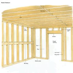 Take a look at this necessary pic as well as look into the offered critical information on Rustic Home Remodel Basement Remodel Diy, Basement Remodeling, Home Improvement Projects, Home Projects, Framing Construction, Build A Wall, Home Fix, Diy Home Repair, Building A Shed