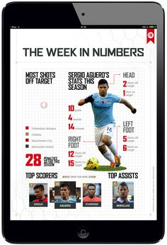 Free Magazine for iPad Football Week #MagPlanet #TabletMagazine #DigitalMag