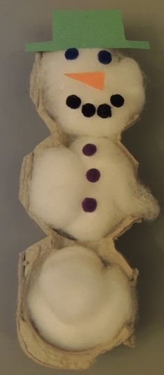 Simple snowman craft for toddlers and preschoolers. #winter crafts for kids