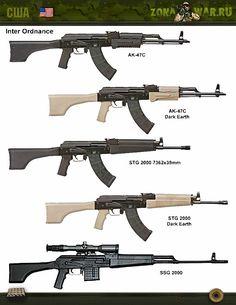 Military Guns, Military Weapons, Weapons Guns, Guns And Ammo, Kalashnikov Rifle, Concept Weapons, Hunting Rifles, Cool Guns, Assault Rifle