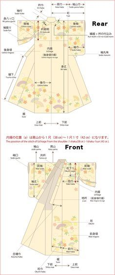 Dimensions of Kimono and Method of Indexing Kimono Sewing Pattern, Dress Sewing Patterns, Clothing Patterns, Japanese Costume, Japanese Kimono, Japanese Outfits, Japanese Fashion, Costume Ethnique, Furisode Kimono