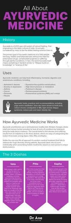 Ayurvedic medicine guide - Dr. Axe http://www.draxe.com #health #holistic #natural